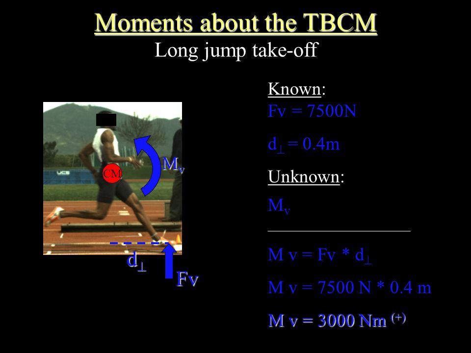 Moments about the TBCM Moments about the TBCM Long jump take-off CM Fv dddd Known: Fv = 7500N d  = 0.4m Unknown: M v ___________________________
