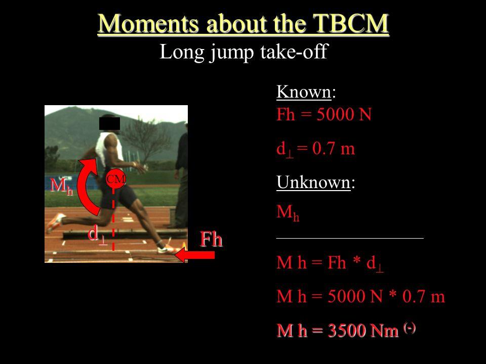 Moments about the TBCM Moments about the TBCM Long jump take-off CM Fh dddd MhMhMhMh Known: Fh = 5000 N d  = 0.7 m Unknown: M h _________________