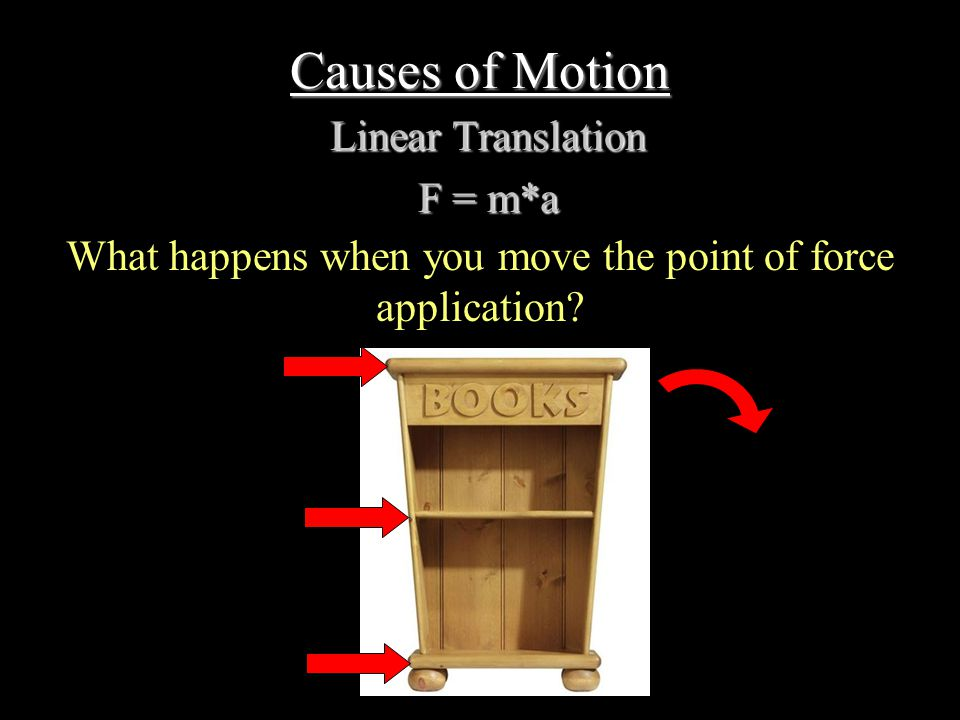 Causes of Motion M = F * d  MOMENT (N*m): cause of angular rotation Force (N) applied a perpendicular distance (m) from the axis of rotation.