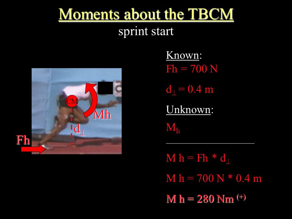 CM Fh dddd Moments about the TBCM Moments about the TBCM sprint start Known: Fh = 700 N d  = 0.4 m Unknown: M h ___________________________ M h = Fh * d  M h = 700 N * 0.4 m M h = 280 Nm (+) Mh