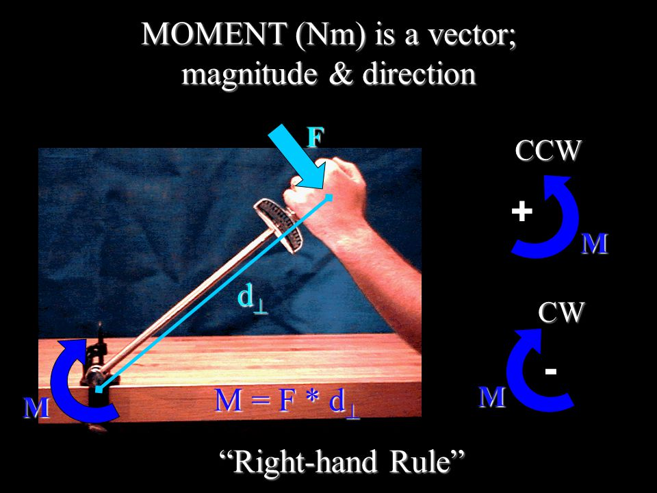 Right-hand Rule Positive Torques Up Out of the page Negative Torques Down Into the page Thumb Orientation: M +CCW