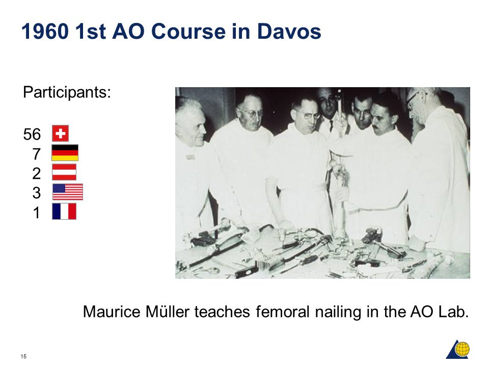 15 1960 1st AO Course in Davos Participants: 56 7 2 3 1 Maurice Müller teaches femoral nailing in the AO Lab.
