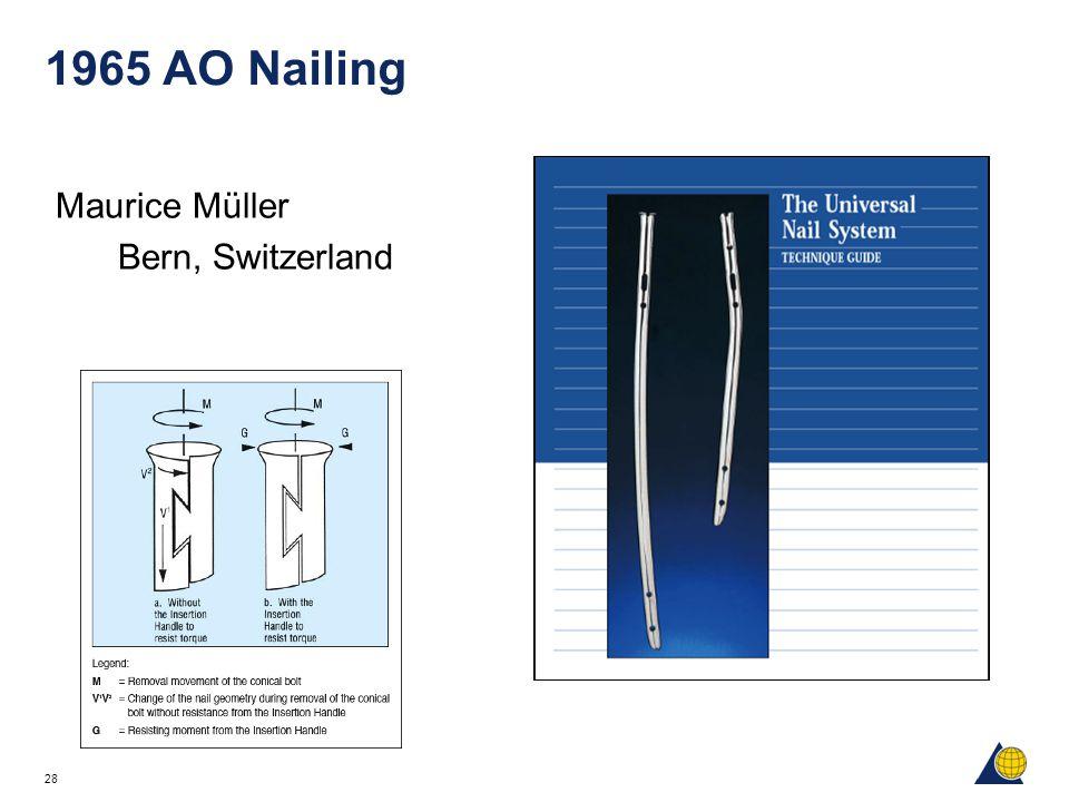 28 1965 AO Nailing Maurice Müller Bern, Switzerland