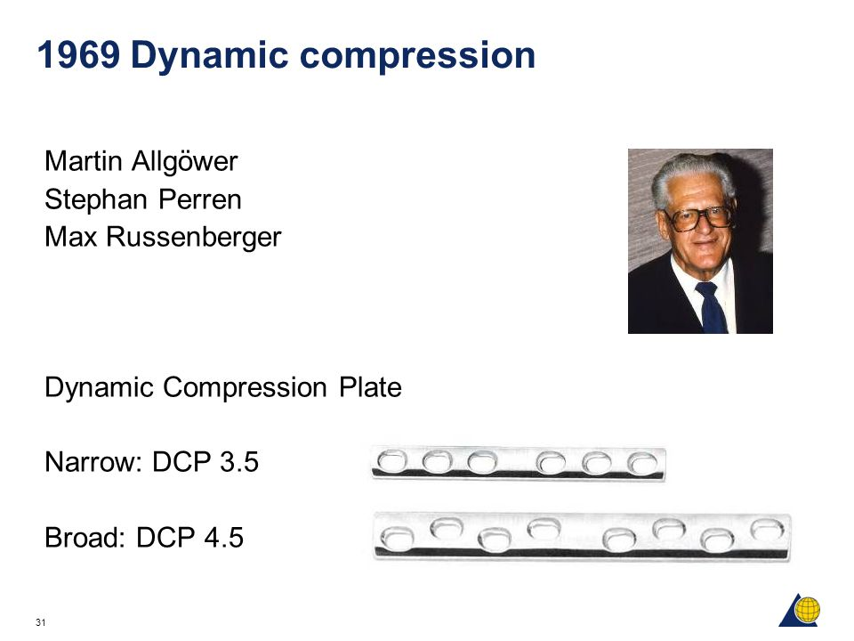 31 1969 Dynamic compression Martin Allgöwer Stephan Perren Max Russenberger Dynamic Compression Plate Narrow: DCP 3.5 Broad: DCP 4.5