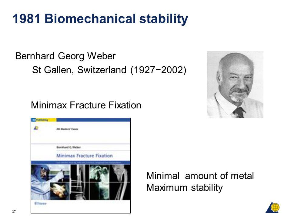 37 1981 Biomechanical stability Bernhard Georg Weber St Gallen, Switzerland (1927−2002) Minimax Fracture Fixation Minimal amount of metal Maximum stab