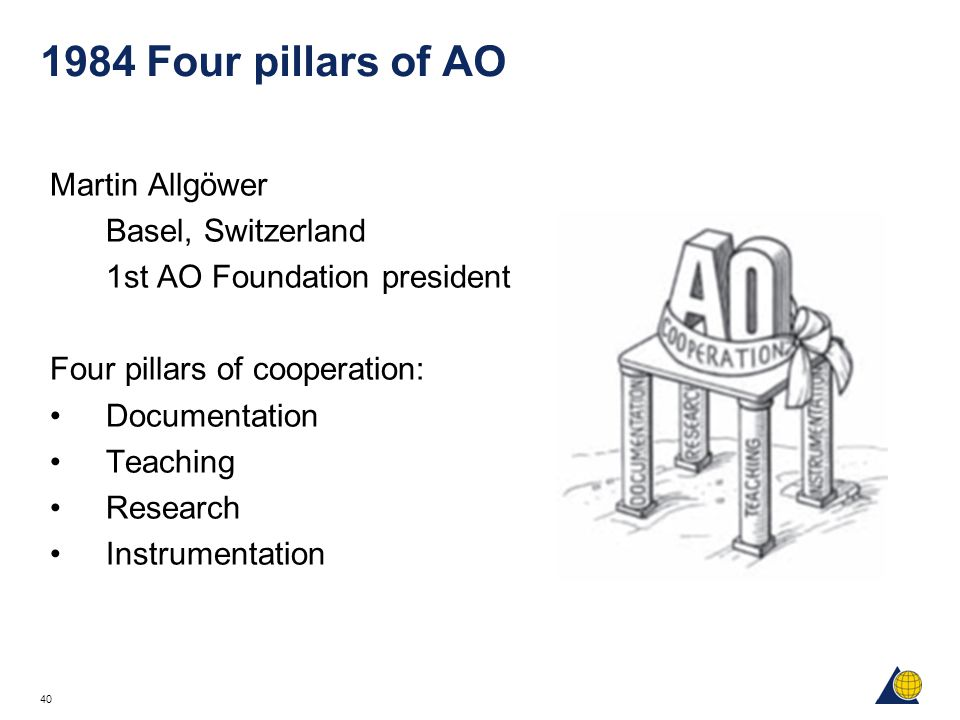 40 1984 Four pillars of AO Martin Allgöwer Basel, Switzerland 1st AO Foundation president Four pillars of cooperation: Documentation Teaching Research