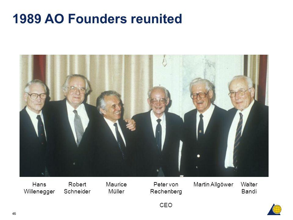 45 1989 AO Founders reunited Hans Willenegger Robert Schneider Maurice Müller Peter von Rechenberg Martin AllgöwerWalter Bandi CEO