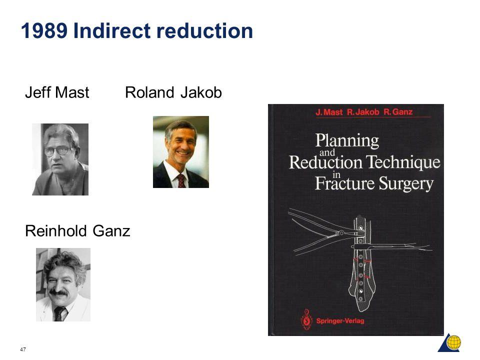 47 1989 Indirect reduction Jeff Mast Roland Jakob Reinhold Ganz