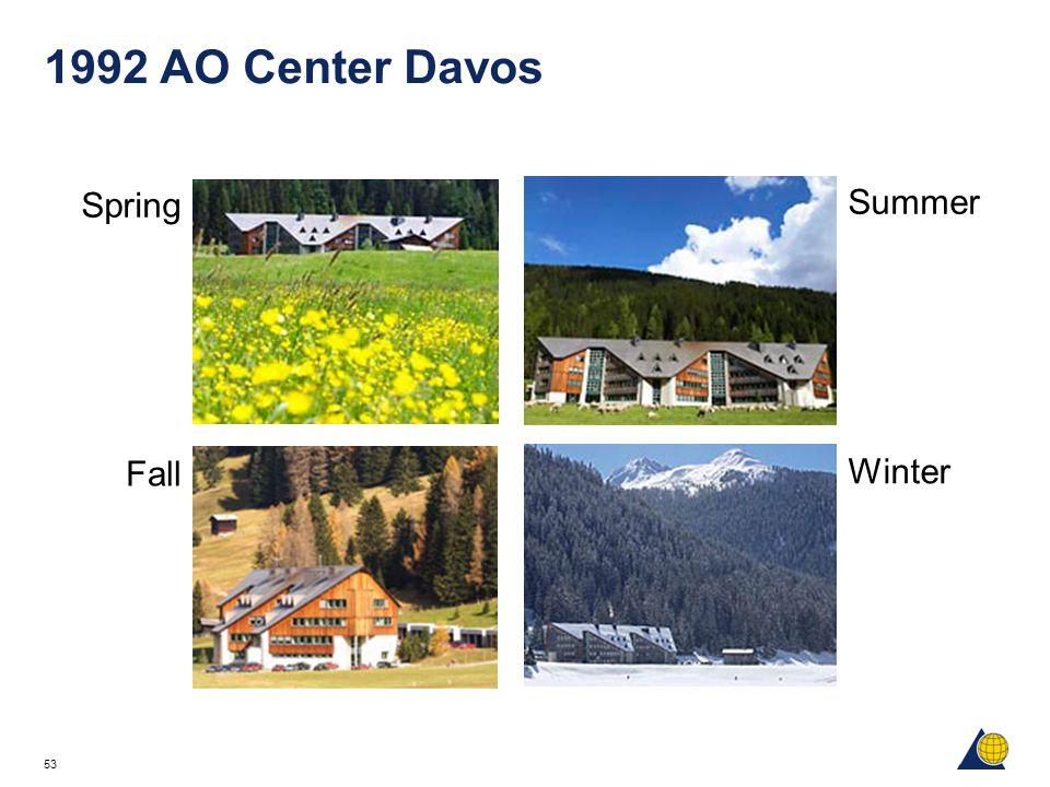 53 1992 AO Center Davos Spring Summer Fall Winter