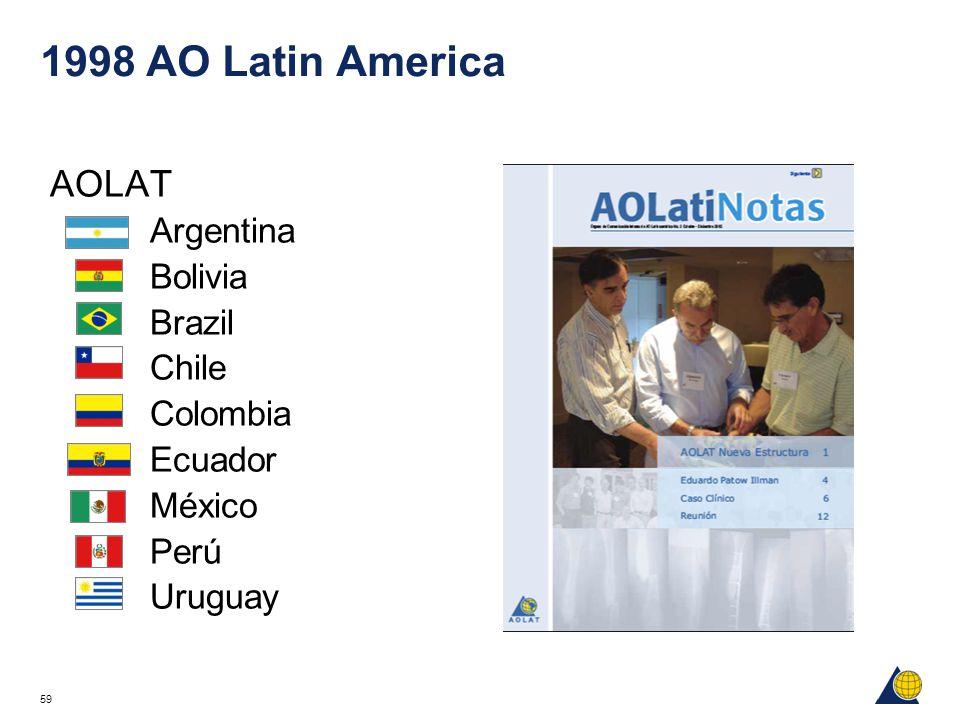 59 1998 AO Latin America AOLAT Argentina Bolivia Brazil Chile Colombia Ecuador México Perú Uruguay