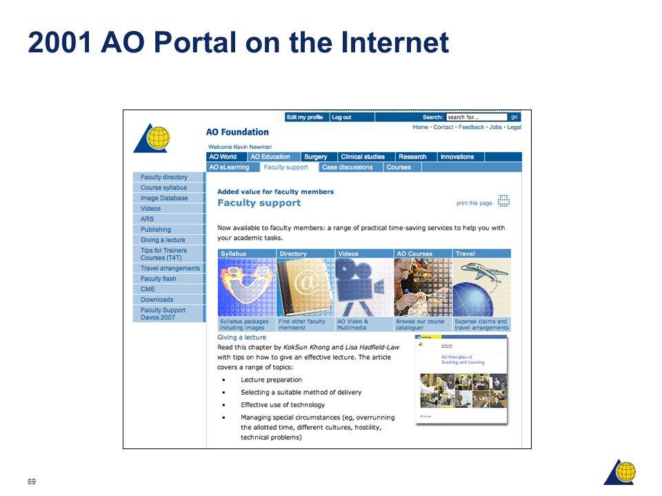 69 2001 AO Portal on the Internet