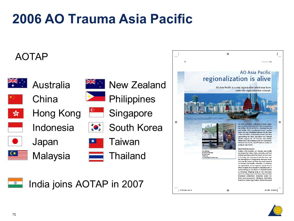76 2006 AO Trauma Asia Pacific AOTAP Australia New Zealand China Philippines Hong Kong Singapore Indonesia South Korea Japan Taiwan Malaysia Thailand India joins AOTAP in 2007