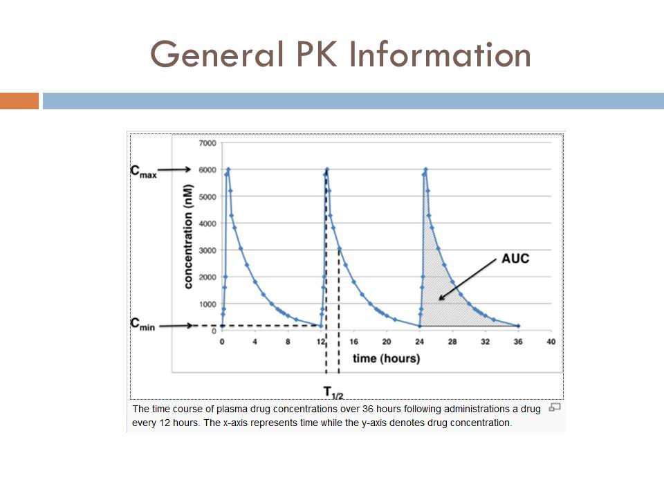 General PK Information