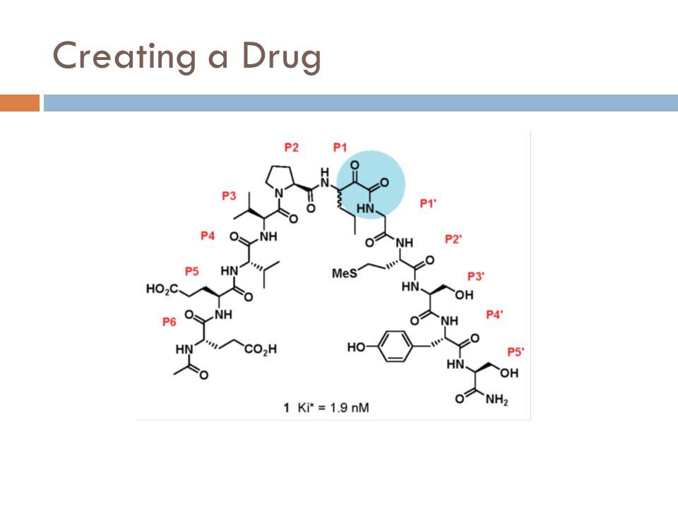 Creating a Drug