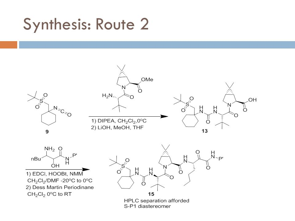 Synthesis: Route 2