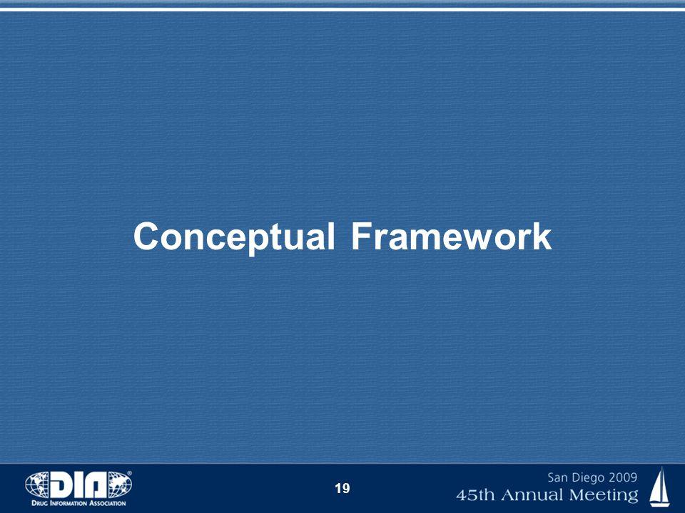 19 Conceptual Framework
