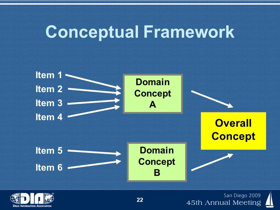 22 Conceptual Framework Domain Item 1 Item 2 Item 3 Item 4 Item 5 Item 6 Domain Concept B Domain Concept A Overall Concept