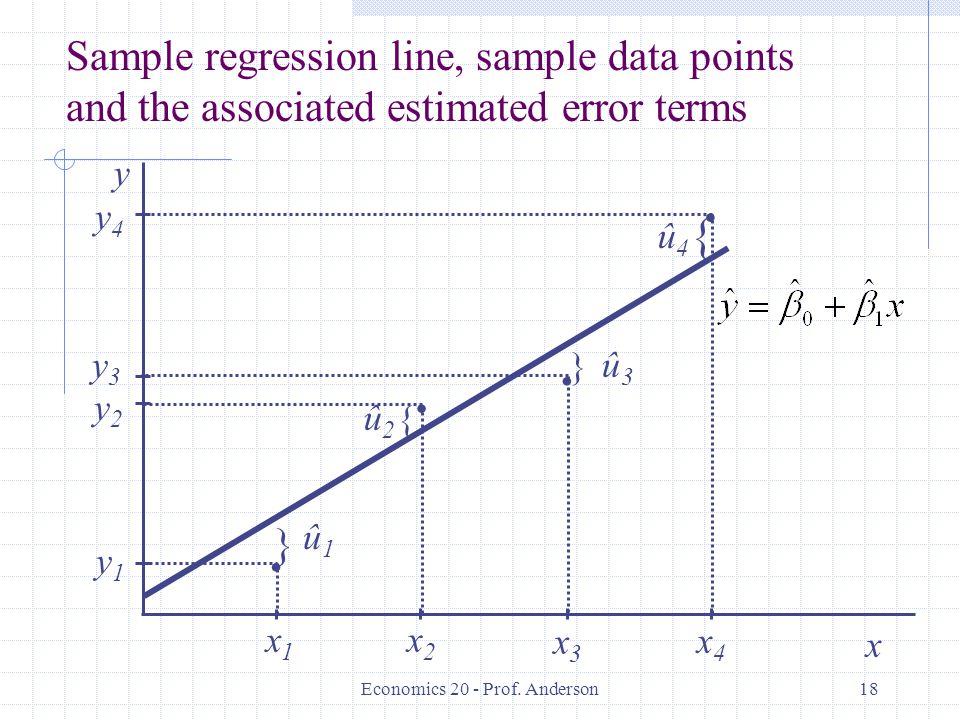 Economics 20 - Prof. Anderson18.... y4y4 y1y1 y2y2 y3y3 x1x1 x2x2 x3x3 x4x4 } } { { û1û1 û2û2 û3û3 û4û4 x y Sample regression line, sample data points