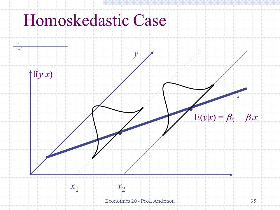Economics 20 - Prof. Anderson35.. x1x1 x2x2 Homoskedastic Case E(y|x) =  0 +  1 x y f(y|x)