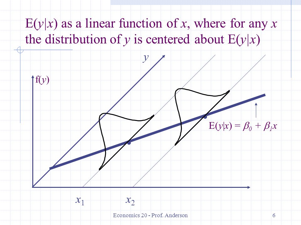 Economics 20 - Prof. Anderson6..