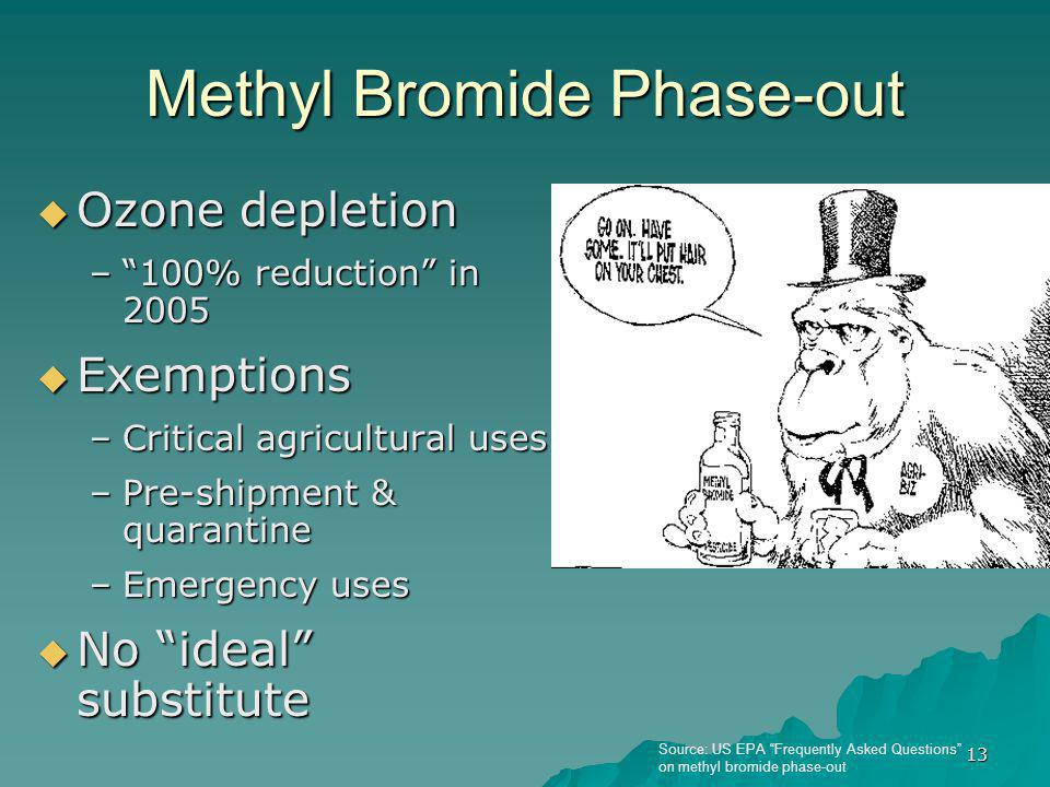 13 Methyl Bromide Phase-out  Ozone depletion – 100% reduction in 2005  Exemptions –Critical agricultural uses –Pre-shipment & quarantine –Emergency uses  No ideal substitute Source: US EPA Frequently Asked Questions on methyl bromide phase-out