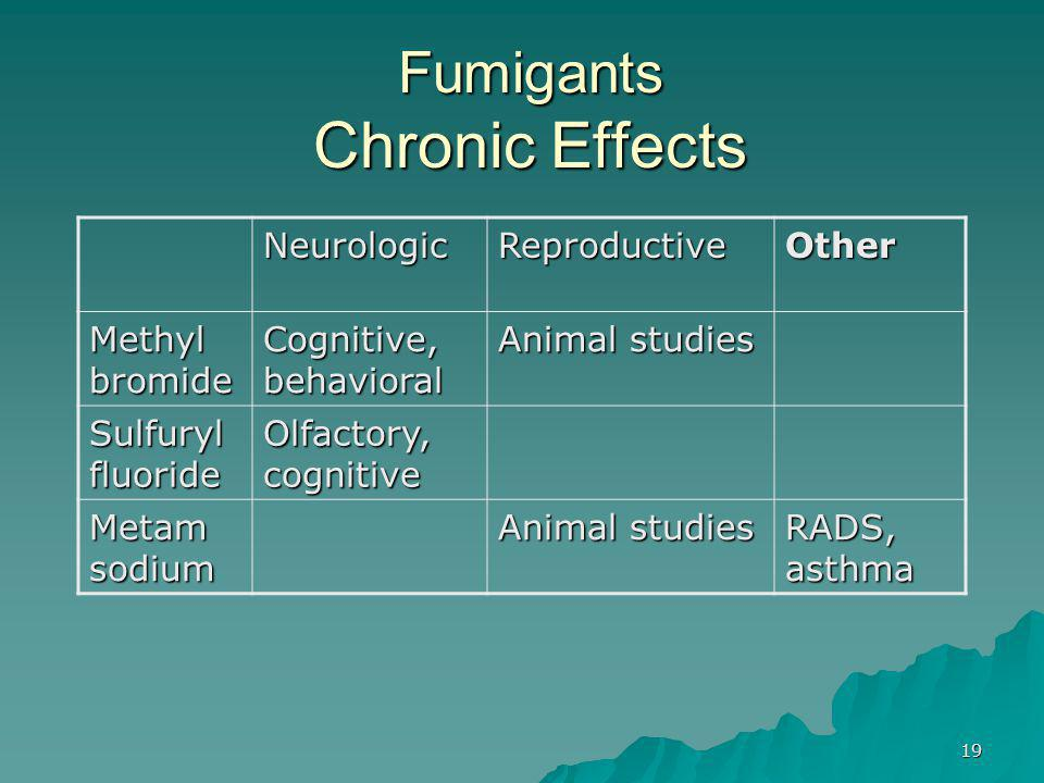 19 Fumigants Chronic Effects NeurologicReproductiveOther Methyl bromide Cognitive, behavioral Animal studies Sulfuryl fluoride Olfactory, cognitive Metam sodium Animal studies RADS, asthma