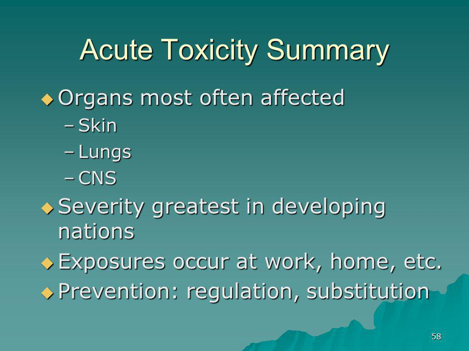 58 Acute Toxicity Summary  Organs most often affected –Skin –Lungs –CNS  Severity greatest in developing nations  Exposures occur at work, home, etc.