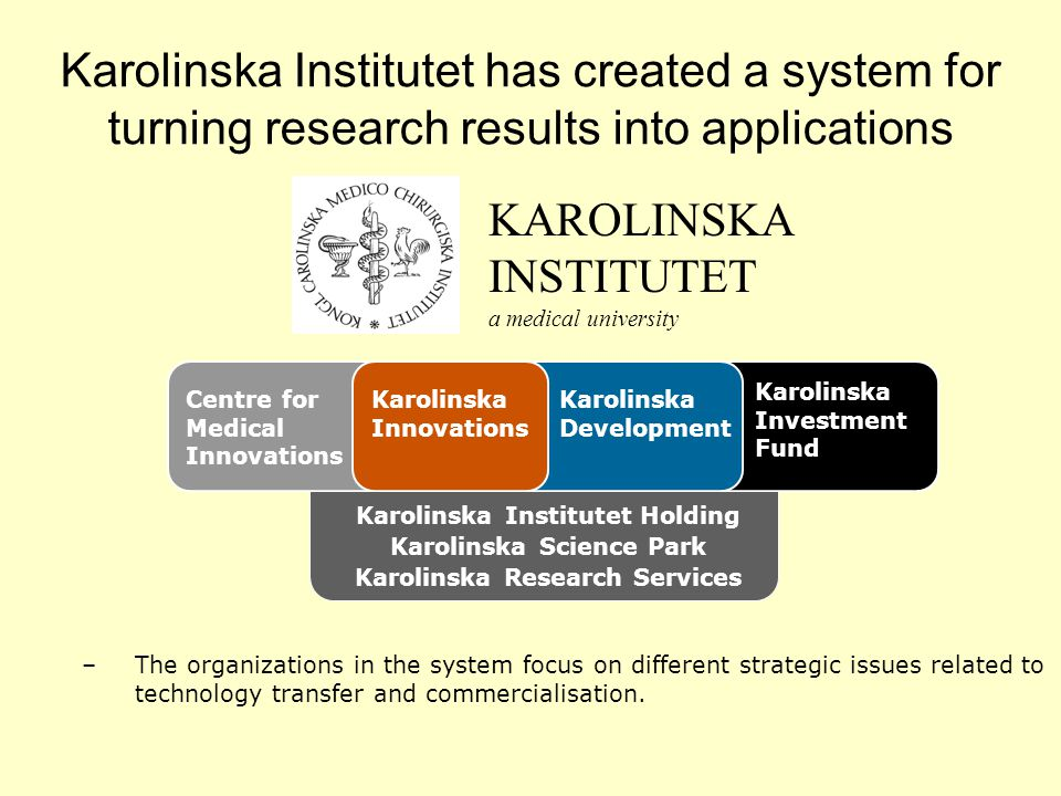 Karolinska Institutet Holding Karolinska Science Park Karolinska Research Services Karolinska Development Centre for Medical Innovations Karolinska Innovations Karolinska Institutet has created a system for turning research results into applications KAROLINSKA INSTITUTET a medical university – The organizations in the system focus on different strategic issues related to technology transfer and commercialisation.