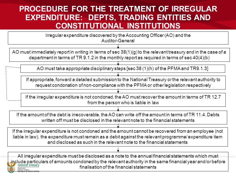 PROCEDURE FOR THE TREATMENT OF IRREGULAR EXPENDITURE: DEPTS, TRADING ENTITIES AND CONSTITUTIONAL INSTITUTIONS Irregular expenditure discovered by the Accounting Officer (AO) and the Auditor-General If appropriate, forward a detailed submission to the National Treasury or the relevant authority to request condonation of non-compliance with the PFMA or other legislation respectively If the irregular expenditure is not condoned, the AO must recover the amount in terms of TR 12.7 from the person who is liable in law All irregular expenditure must be disclosed as a note to the annual financial statements which must include particulars of amounts condoned by the relevant authority in the same financial year and/or before finalisation of the financial statements AO must immediately report in writing in terms of sec 38(1)(g) to the relevant treasury and in the case of a department in terms of TR 9.1.2 in the monthly report as required in terms of sec 40(4)(b) AO must take appropriate disciplinary steps [sec 38 (1)(h) of the PFMA and TR9.1.3] If the irregular expenditure is not condoned and the amount cannot be recovered from an employee (not liable in law), the expenditure must remain as a debit against the relevant programme/ expenditure item and disclosed as such in the relevant note to the financial statements If the amount of the debt is irrecoverable, the AO can write off the amount in terms of TR 11.4.
