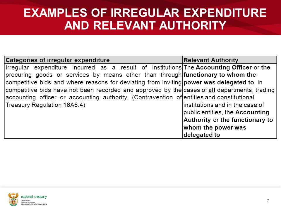 EXAMPLES OF IRREGULAR EXPENDITURE AND RELEVANT AUTHORITY Categories of irregular expenditureRelevant Authority Irregular expenditure incurred as a result of Non-compliance with requirement of the institution's delegations of authority issued in terms of the PFMA The Accounting Officer or the functionary to whom the power was delegated to, in cases of all departments, trading entities and constitutional institutions, and in the case of public entities, the Accounting Authority or the functionary to whom the power was delegated to 8