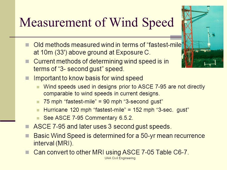 Converting Fast Mile to 3 sec Gust V 3 = V fm (V3/V3600)/(V t /V3600) Convert 90 mph fastest mile to 3 sec gust: Averaging time, t = (3600 s/hr)/(90 mph) = 40 s/mi From Chart: V40/V3600 = 1.29 From Chart: V3/V3600 = 1.53 V3 = 90 mph (1.53/1.29) = 107 mph UAA Civil Engineering ASCE 7-95 Figure C6-1