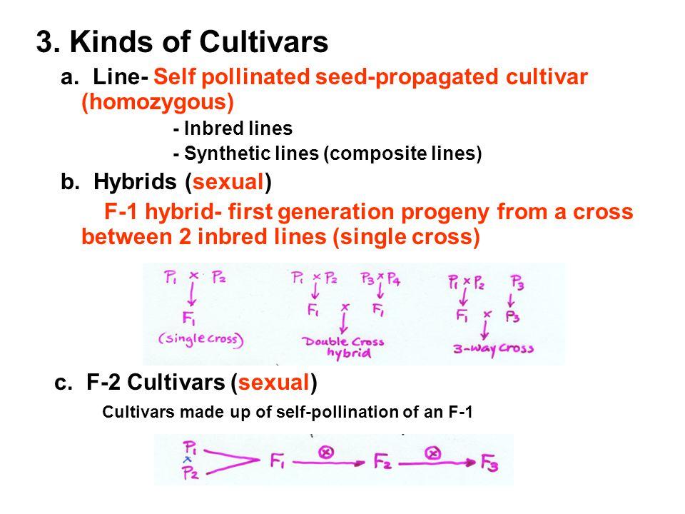 3. Kinds of Cultivars a.