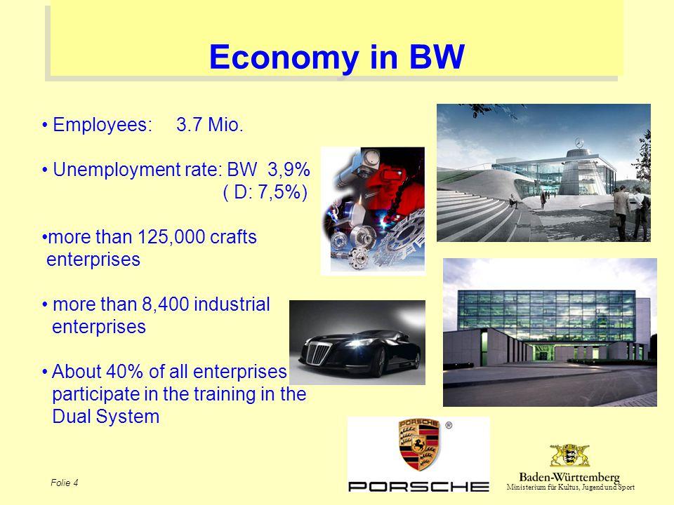 Ministerium für Kultus, Jugend und Sport Folie 4 Economy in BW Employees: 3.7 Mio.