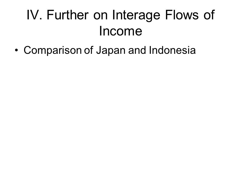 IV. Further on Interage Flows of Income Comparison of Japan and Indonesia
