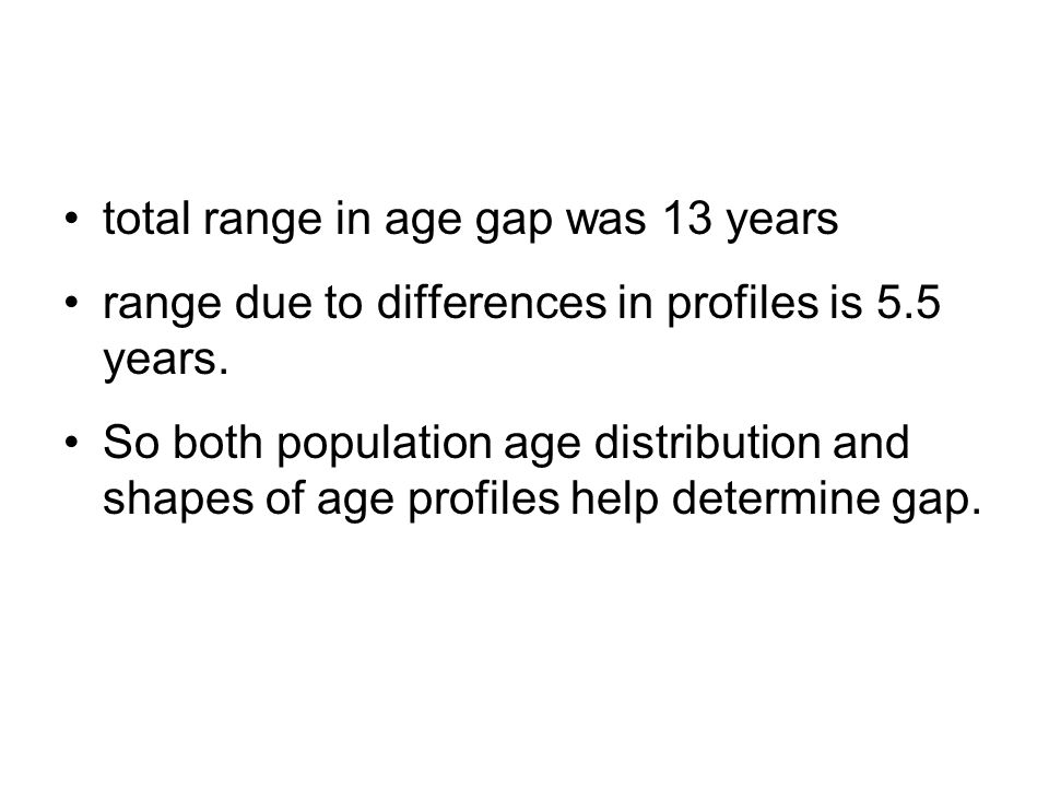 total range in age gap was 13 years range due to differences in profiles is 5.5 years.