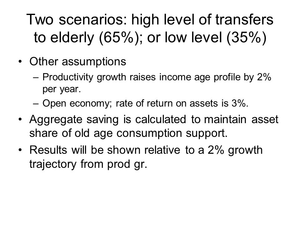 Two scenarios: high level of transfers to elderly (65%); or low level (35%) Other assumptions –Productivity growth raises income age profile by 2% per year.
