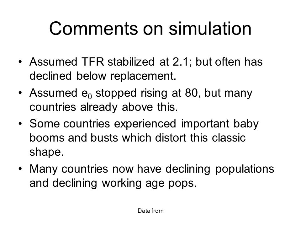 Data from Comments on simulation Assumed TFR stabilized at 2.1; but often has declined below replacement.