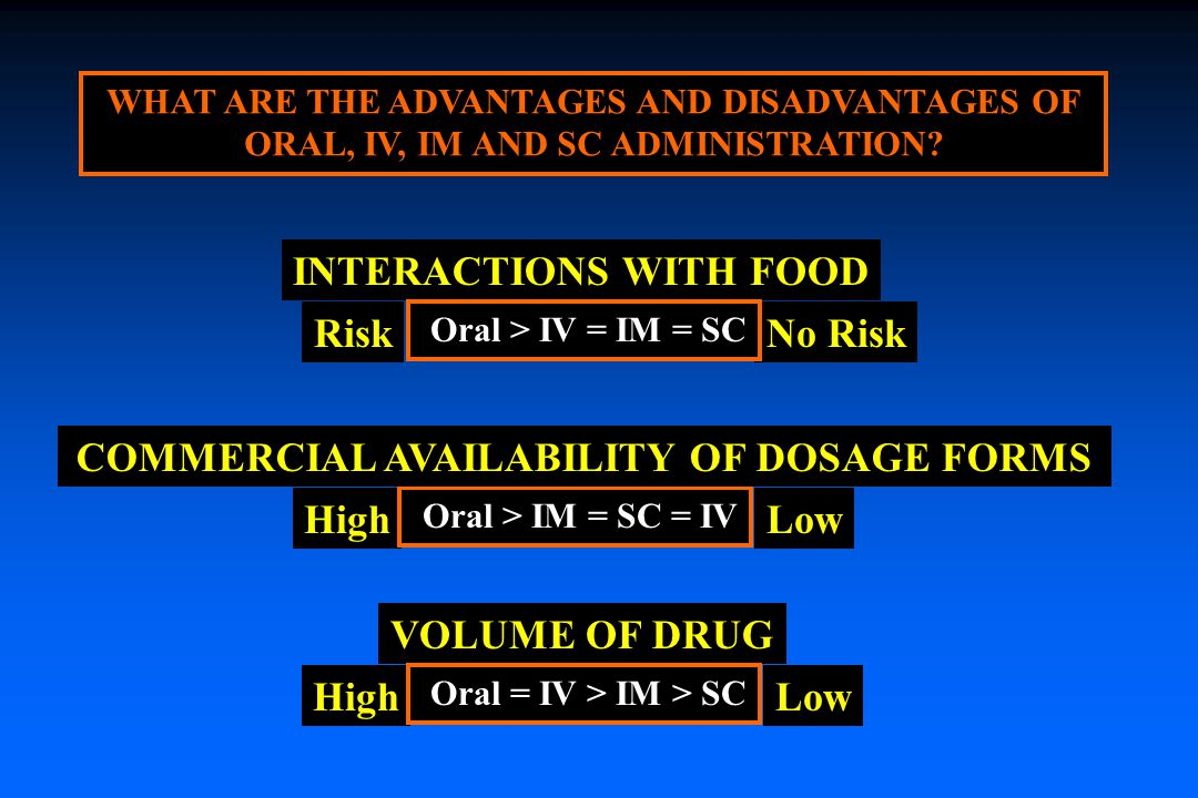 LowHigh LowHigh WHAT ARE THE ADVANTAGES AND DISADVANTAGES OF ORAL, IV, IM AND SC ADMINISTRATION.