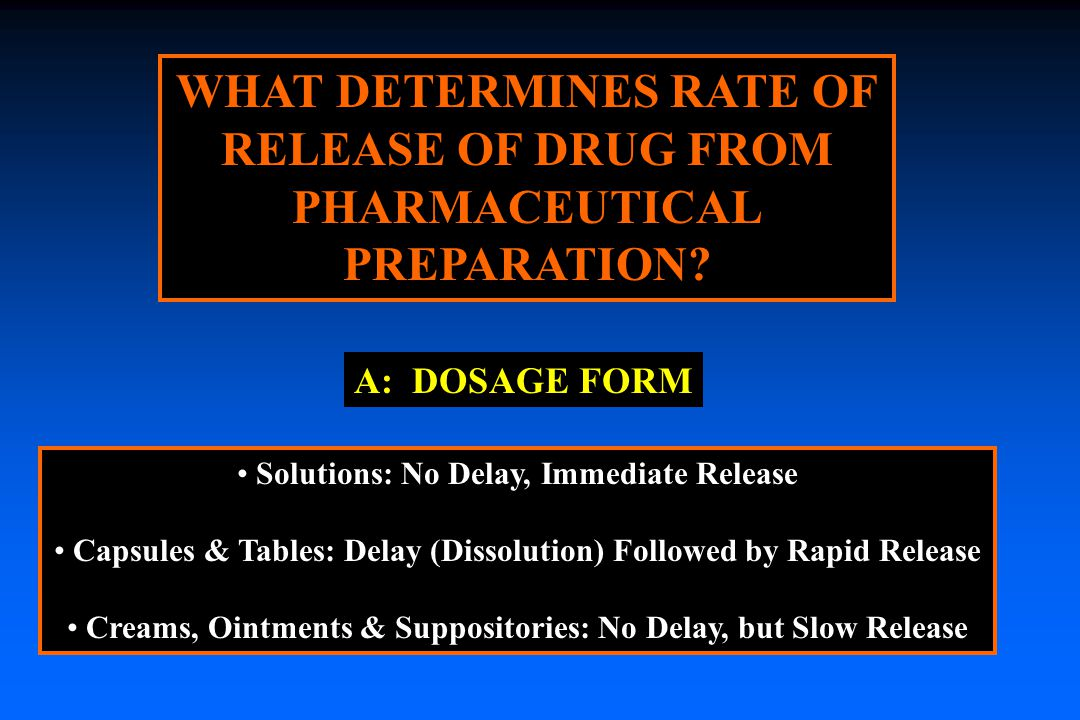 WHAT ARE THE ROUTES OF ADMINISTRATION FOR DRUGS.