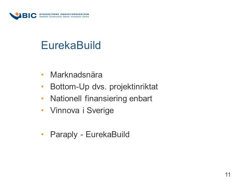 11 EurekaBuild Marknadsnära Bottom-Up dvs.