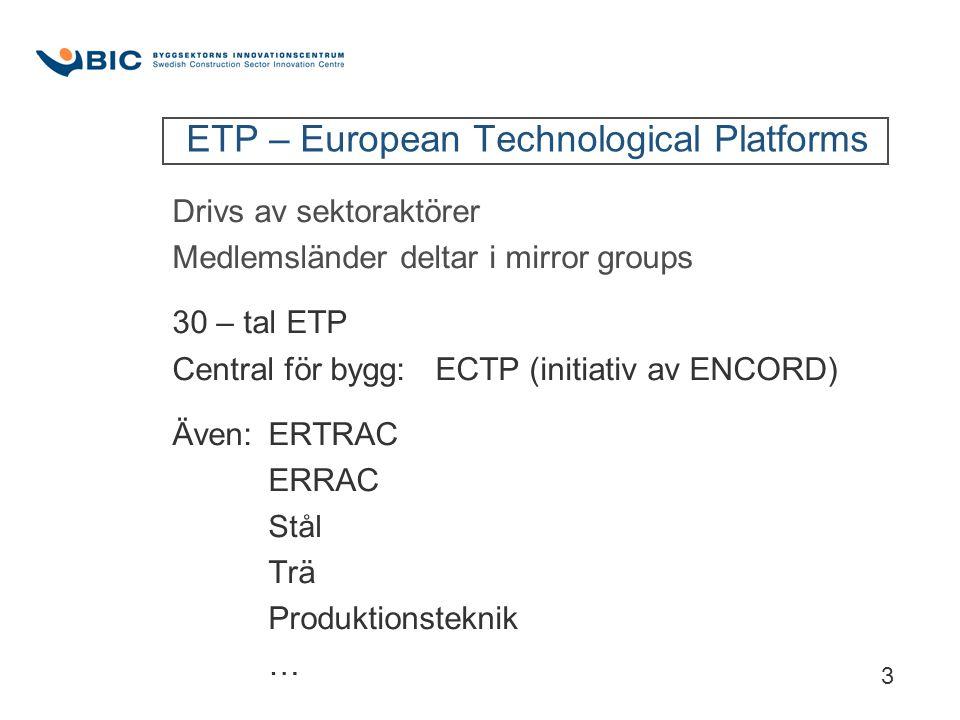 3 ETP – European Technological Platforms Drivs av sektoraktörer Medlemsländer deltar i mirror groups 30 – tal ETP Central för bygg: ECTP (initiativ av ENCORD) Även:ERTRAC ERRAC Stål Trä Produktionsteknik …