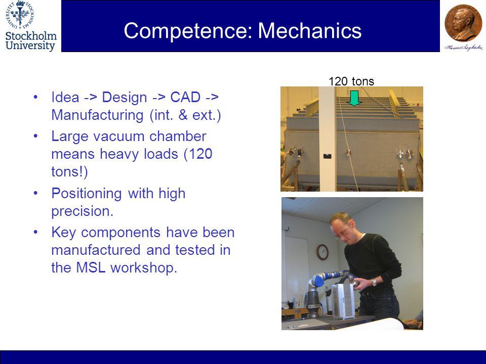 Competence: Mechanics Idea -> Design -> CAD -> Manufacturing (int.