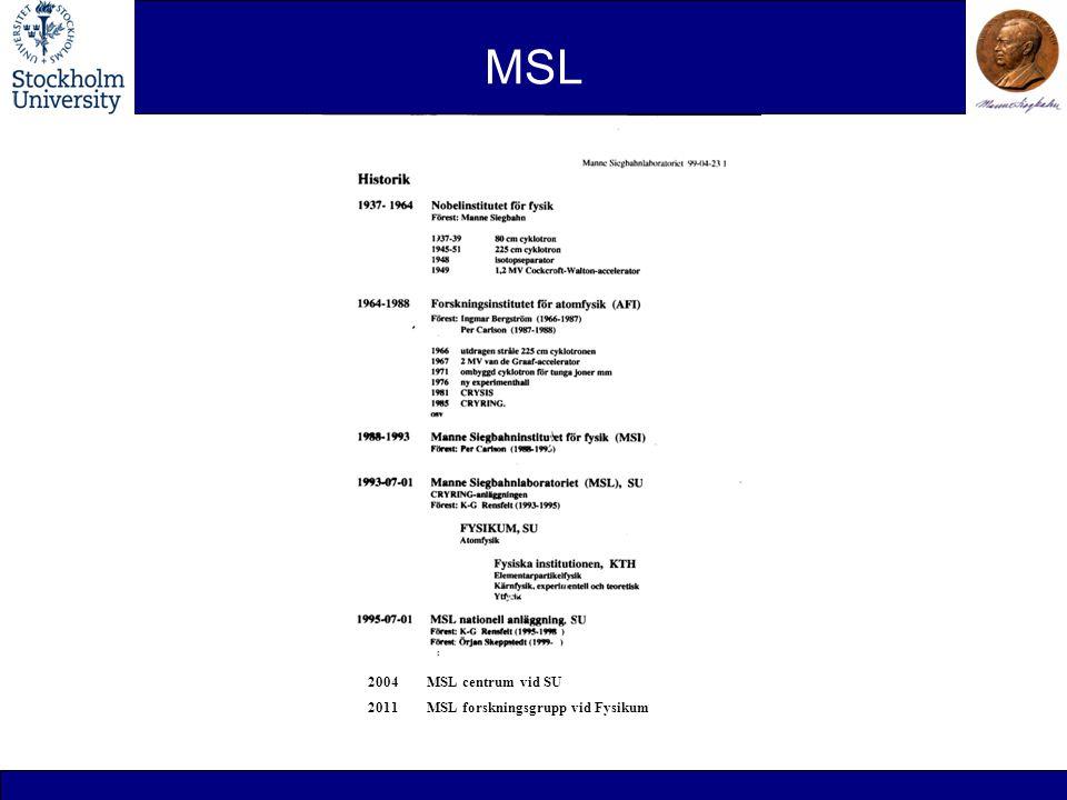 MSL 2004 MSL centrum vid SU 2011 MSL forskningsgrupp vid Fysikum