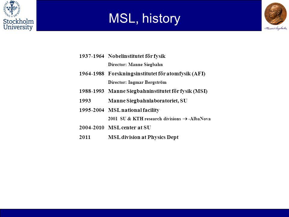 MSL, history 1937-1964Nobelinstitutet för fysik Director: Manne Siegbahn 1964-1988Forskningsinstitutet för atomfysik (AFI) Director: Ingmar Bergström 1988-1993Manne Siegbahninstitutet för fysik (MSI) 1993Manne Siegbahnlaboratoriet, SU 1995-2004MSL national facility 2001 SU & KTH research divisions  -AlbaNova 2004-2010MSL center at SU 2011 MSL division at Physics Dept