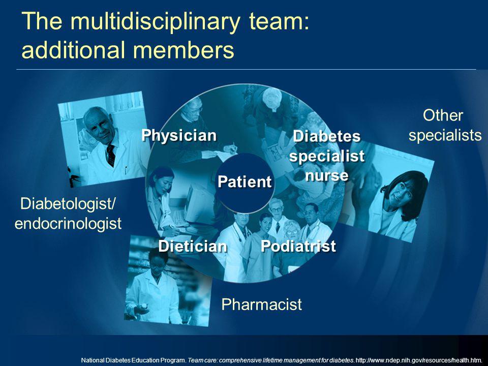 The multidisciplinary team: additional members Pharmacist Diabetologist/ endocrinologist Other specialists Dietician Diabetes specialist nurse Patient