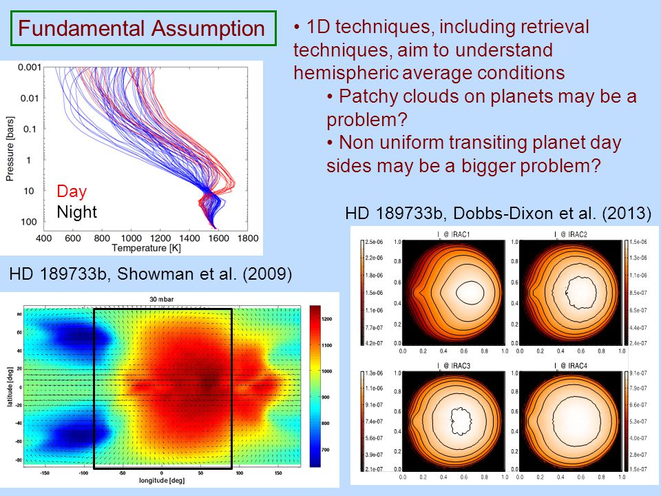 1D techniques, including retrieval techniques, aim to understand hemispheric average conditions Patchy clouds on planets may be a problem? Non uniform