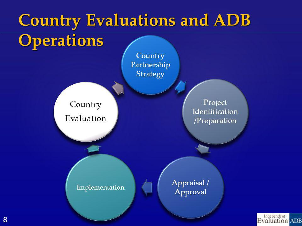Country Evaluations and ADB Operations Country Partnership Strategy Project Identification /Preparation Appraisal / Approval Implementation Country Evaluation 8
