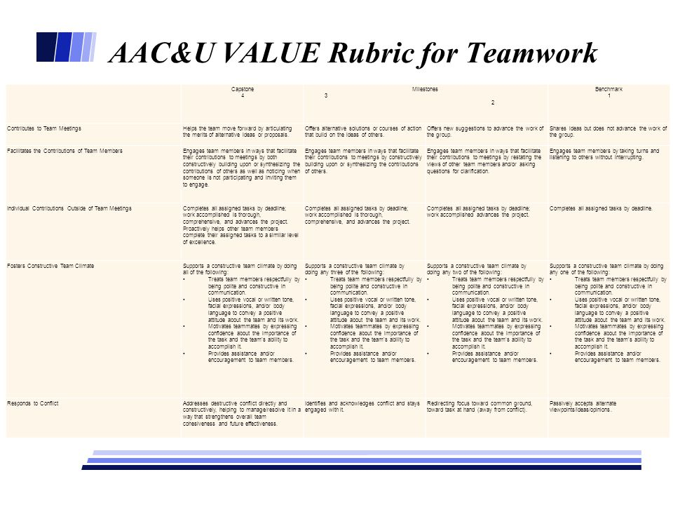 AAC&U VALUE Rubric for Teamwork T EAMWORK VALUE R UBRIC for more information, please contact value@aacu.org Capstone 4 Milestones 3 2 Benchmark 1 Cont