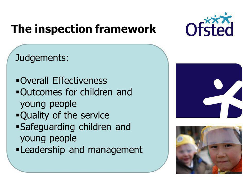 The inspection framework Judgements:  Overall Effectiveness  Outcomes for children and young people  Quality of the service  Safeguarding children and young people  Leadership and management