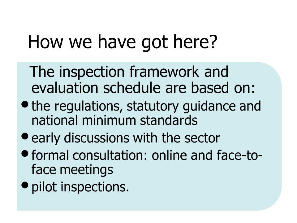 The inspection framework and evaluation schedule are based on: the regulations, statutory guidance and national minimum standards early discussions with the sector formal consultation: online and face-to- face meetings pilot inspections.